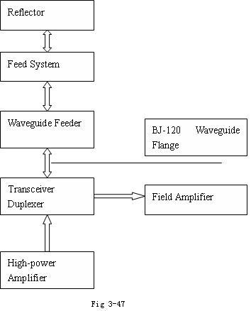 flyaway-antenna-07